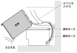 ビルトイン食器洗い乾燥機 撤去 抜き方