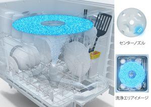 3Dプラネットアームノズル ワイド洗浄