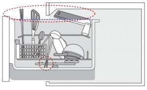 パナソニック食洗機 セット範囲