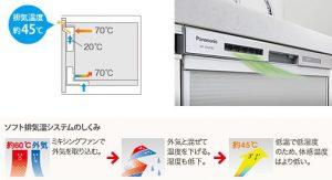 パナソニック食洗機 ソフト排気温