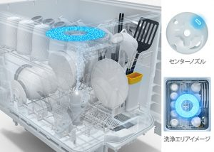 3Dプラネットアームノズル センター洗浄