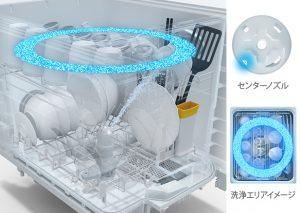 3Dプラネットアームノズル コーナー洗浄