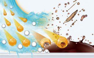 パナソニック食洗機 バイオパワー除菌洗浄 しくみ 洗浄イメージ