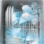 千石食洗機 強力洗浄コース