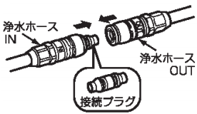 JF-45N カートリッジ交換方法 接続プラグ