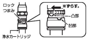 JF-45Nカートリッジ交換方法 接続ロック