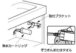 JF-45N カートリッジ交換方法