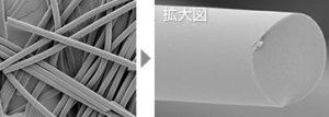 TOTO浄水器 活性炭フィルター