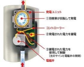 TOTO浄水器専用自在水栓 TEK300 発電タイプ