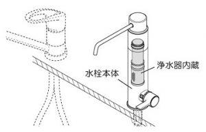 KVK浄水器 吐水口内蔵単水栓タイプ 構造