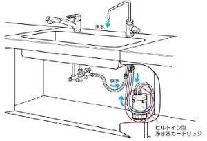 KVK浄水器 ビルトイン単水栓タイプ