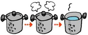 パナソニックIHヒーター 自動湯沸かししくみ おすすめ